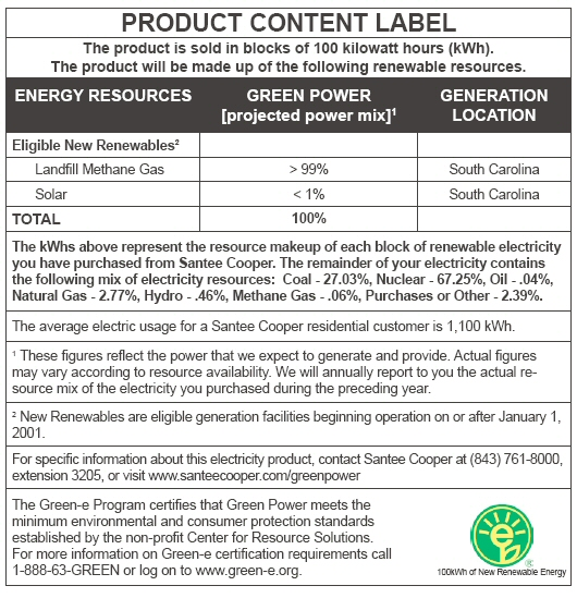 Green Power product label